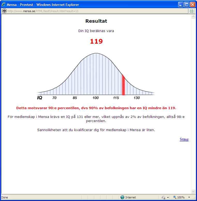 MENSA IQ TEST